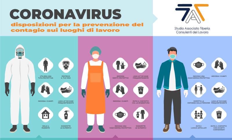 Read more about the article COVID-19 disposizioni per la prevenzione del contagio sui luoghi di lavoro