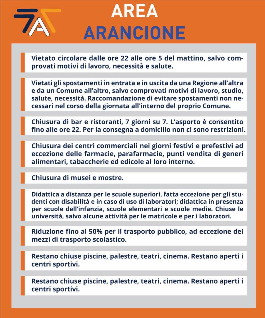 Area Arancione Covid 19