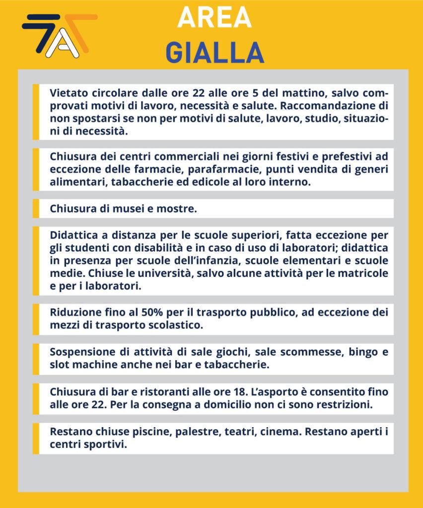 Area Gialla Covid 19