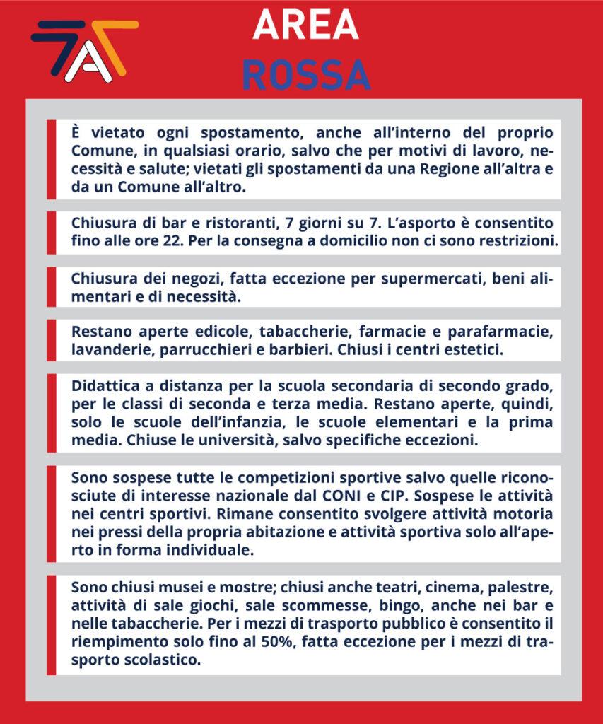 Area Rossa Covid 19
